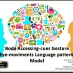 Body Accessing-cues Gesture Eye-moviments Language patterns Model e Sistema Rappresentazionale