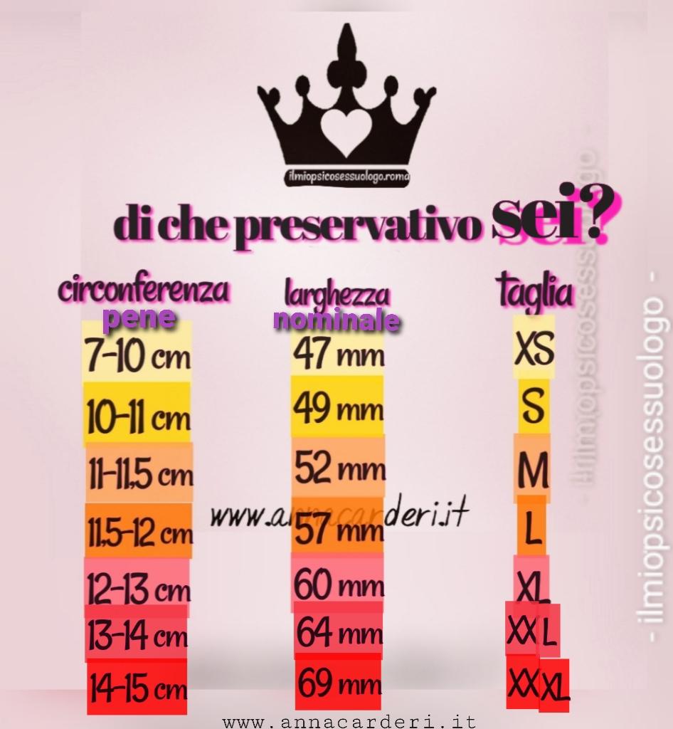 misurare lo spessore del pene)